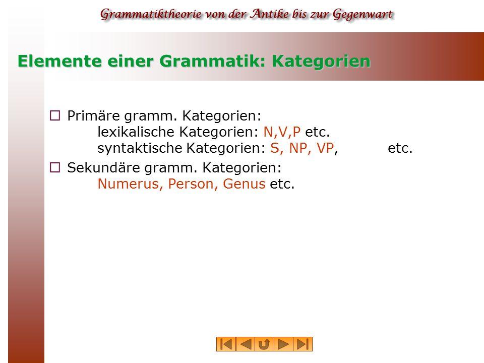 Elemente einer Grammatik: Kategorien  Primäre gramm. Kategorien: lexikalische Kategorien: N,V,P etc. syntaktische Kategorien: S, NP, VP, etc.  Sekun