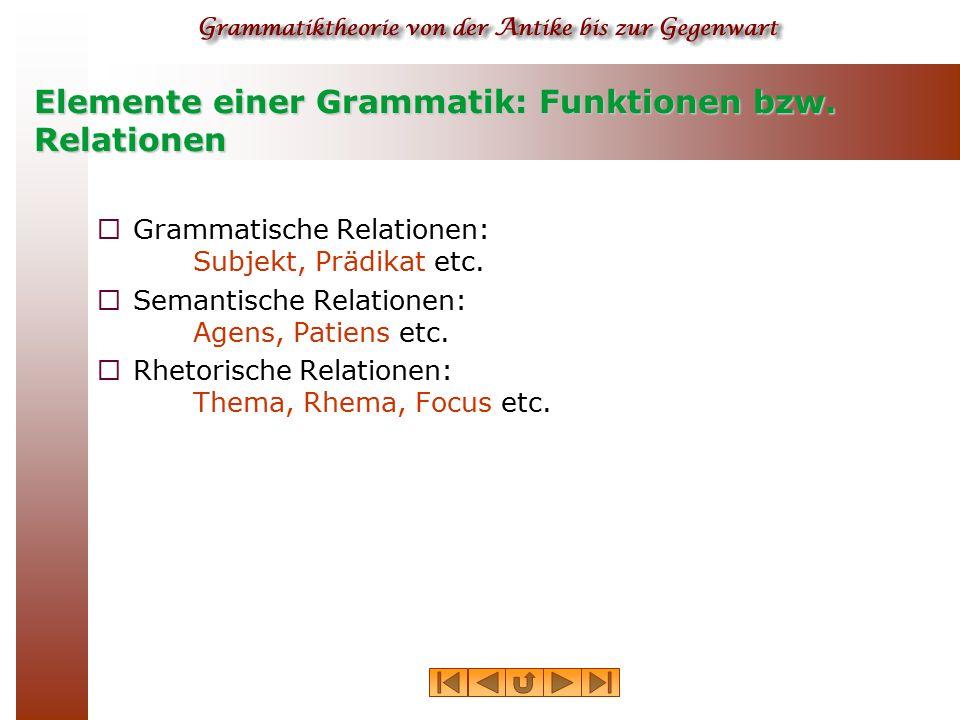 Elemente einer Grammatik: Funktionen bzw. Relationen  Grammatische Relationen: Subjekt, Prädikat etc.  Semantische Relationen: Agens, Patiens etc. 