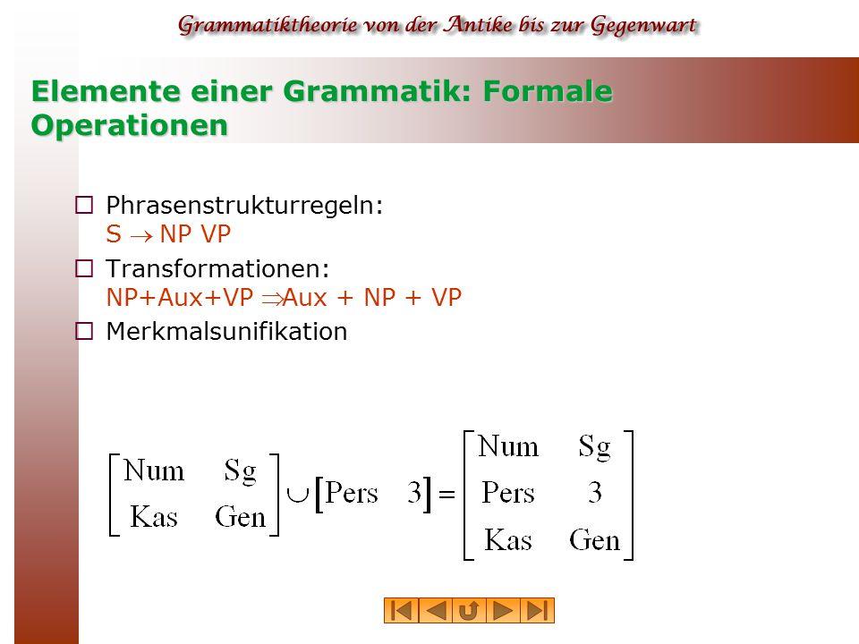 Elemente einer Grammatik: Formale Operationen  Phrasenstrukturregeln: S NP VP  Transformationen: NP+Aux+VP Aux + NP + VP  Merkmalsunifikation