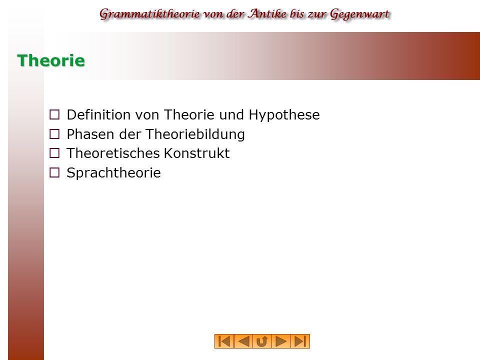 Theorie  Definition von Theorie und Hypothese  Phasen der Theoriebildung  Theoretisches Konstrukt  Sprachtheorie