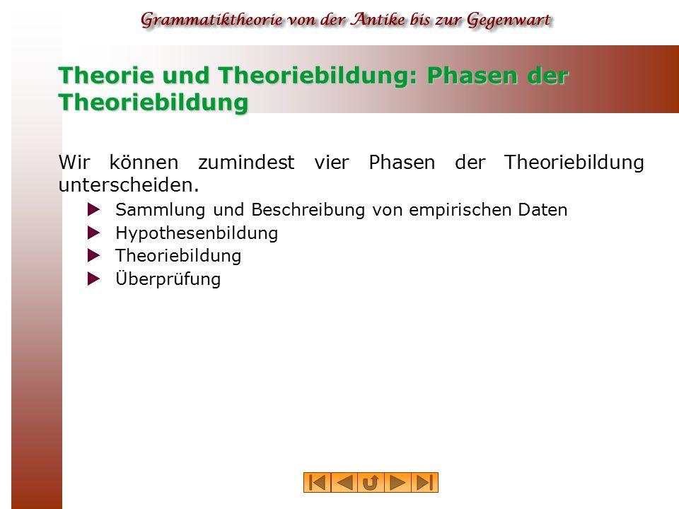 Theorie und Theoriebildung: Phasen der Theoriebildung Wir können zumindest vier Phasen der Theoriebildung unterscheiden.  Sammlung und Beschreibung v