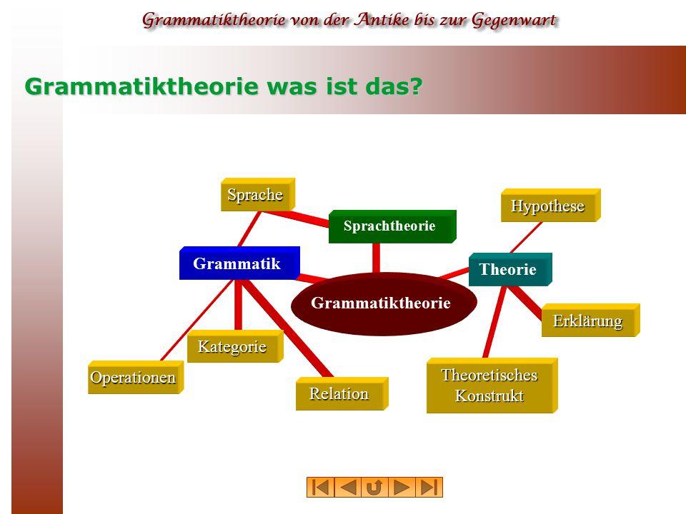 Grammatik, Grammatiktheorie, Sprachtheorie  Unter Grammatiktheorie verstehen wir eine Theorie über die Charakteristika von Grammatik(en).