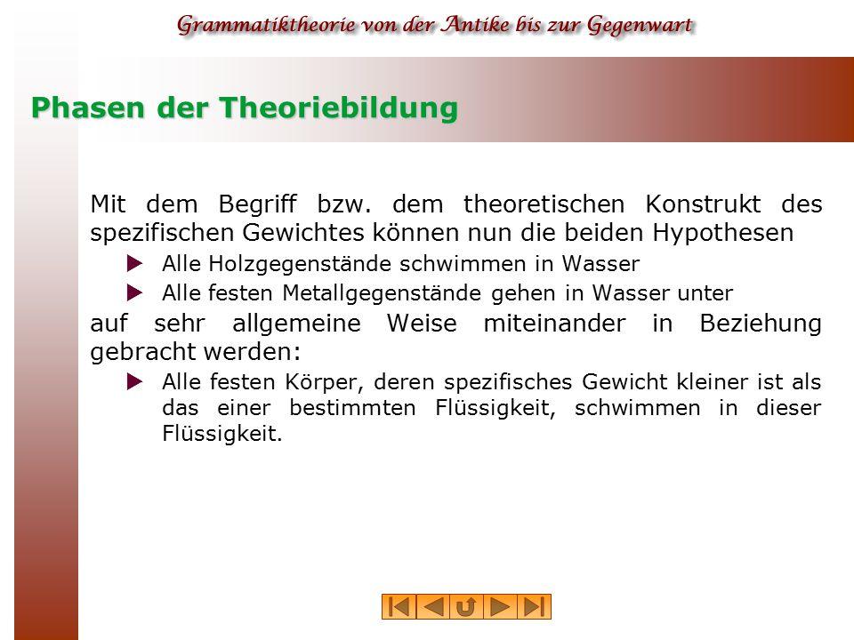 Phasen der Theoriebildung Mit dem Begriff bzw. dem theoretischen Konstrukt des spezifischen Gewichtes können nun die beiden Hypothesen  Alle Holzgege
