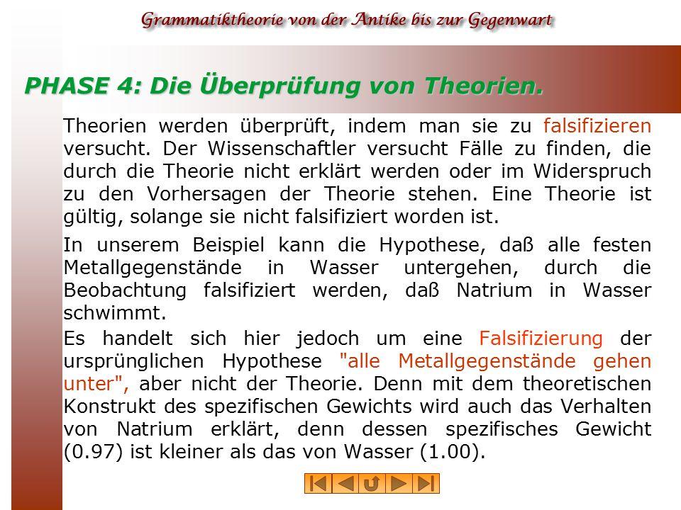 PHASE 4: Die Überprüfung von Theorien. Theorien werden überprüft, indem man sie zu falsifizieren versucht. Der Wissenschaftler versucht Fälle zu finde