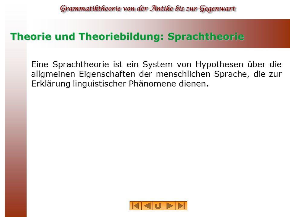 Theorie und Theoriebildung: Sprachtheorie Eine Sprachtheorie ist ein System von Hypothesen über die allgmeinen Eigenschaften der menschlichen Sprache,