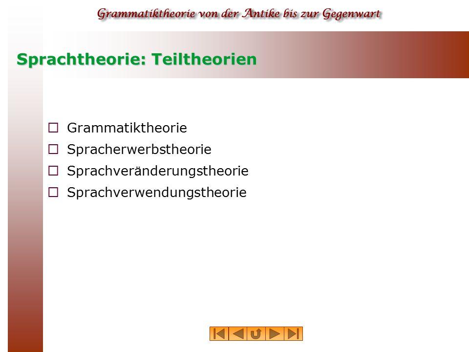 Sprachtheorie: Teiltheorien  Grammatiktheorie  Spracherwerbstheorie  Sprachver ä nderungstheorie  Sprachverwendungstheorie