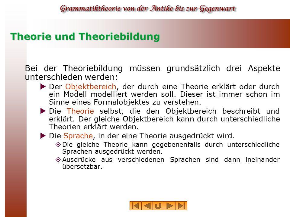 Theorie und Theoriebildung Bei der Theoriebildung müssen grundsätzlich drei Aspekte unterschieden werden:  Der Objektbereich, der durch eine Theorie