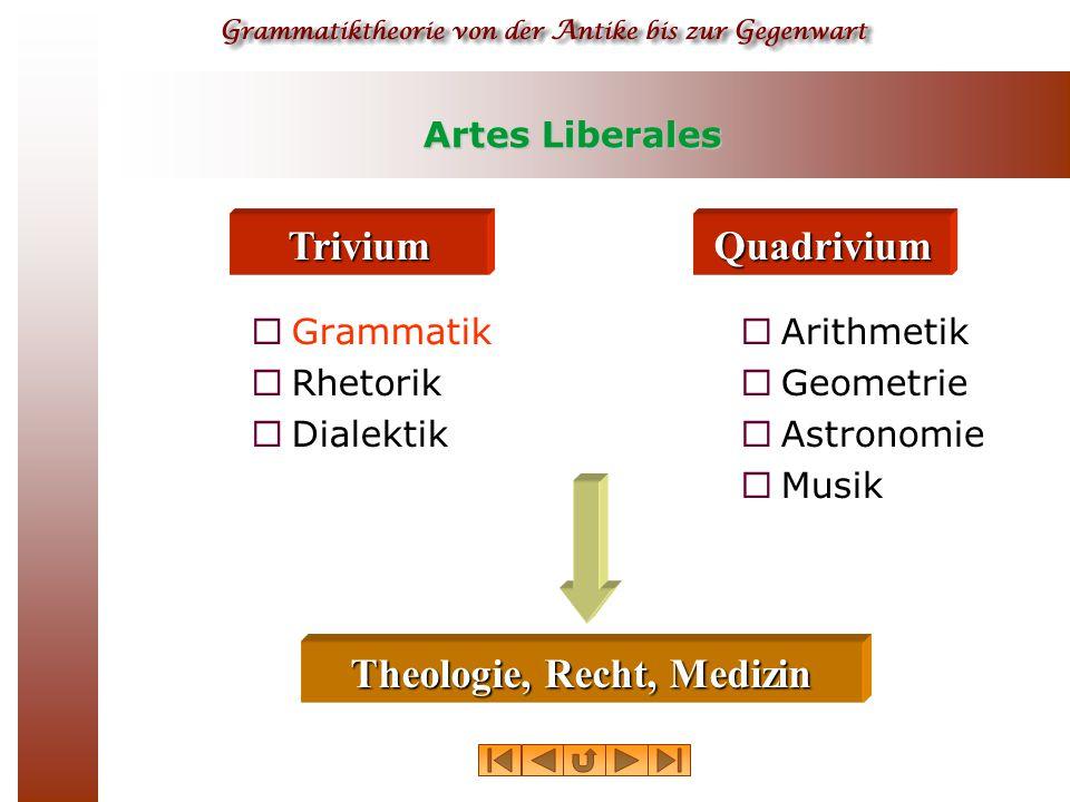 Artes Liberales  Grammatik  Rhetorik  Dialektik  Arithmetik  Geometrie  Astronomie  Musik TriviumQuadrivium Theologie, Recht, Medizin