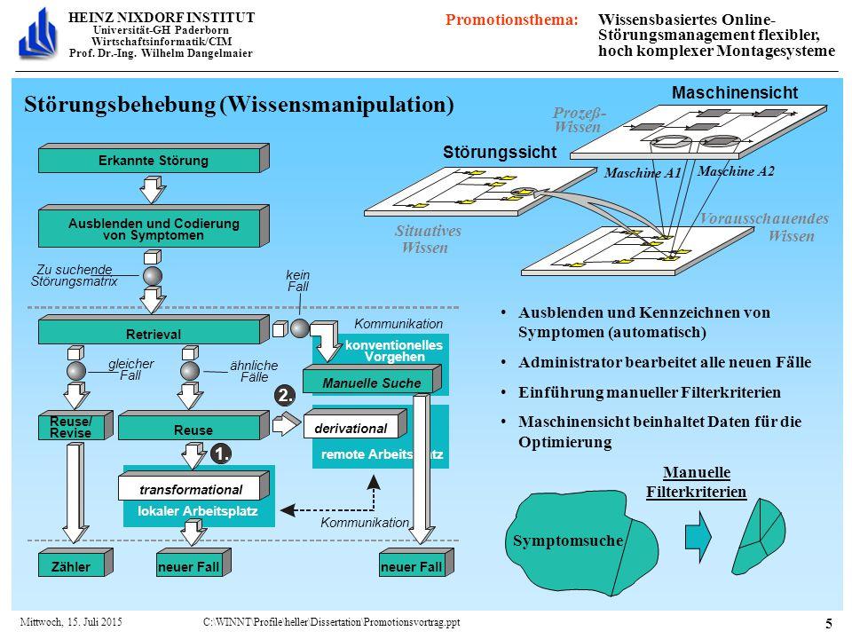 HEINZ NIXDORF INSTITUT Universität-GH Paderborn Wirtschaftsinformatik/CIM Prof.