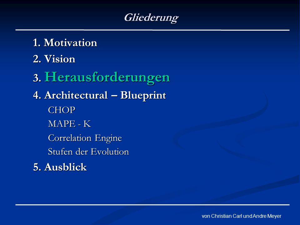 von Christian Carl und Andre Meyer Gliederung 1.Motivation 2.