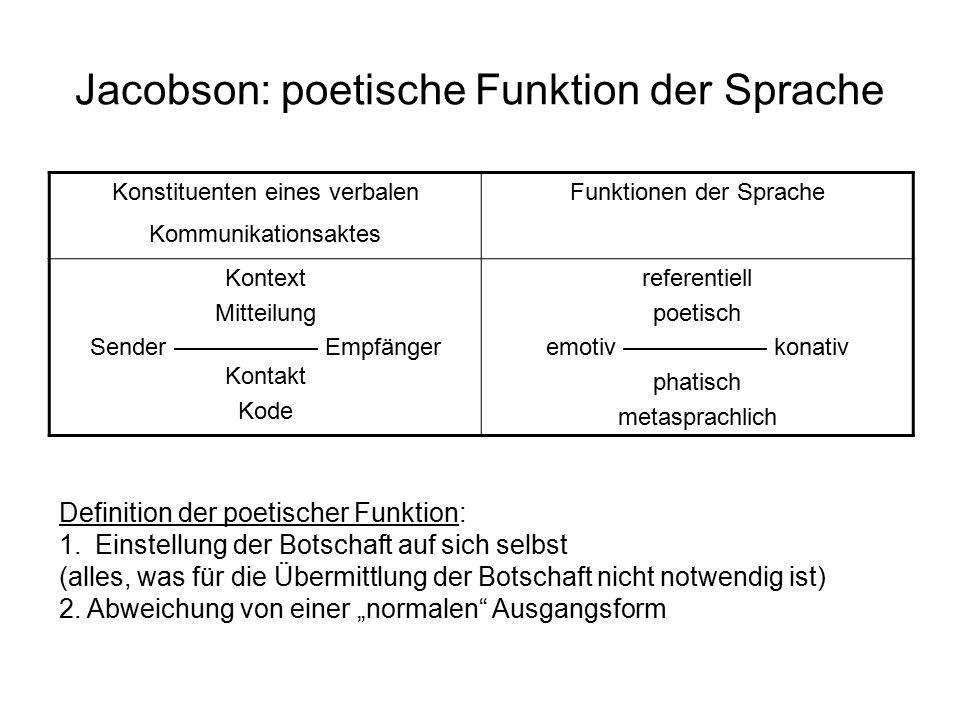Jacobson: poetische Funktion der Sprache Konstituenten eines verbalen Kommunikationsaktes Funktionen der Sprache Kontext Mitteilung Sender —————— Empf