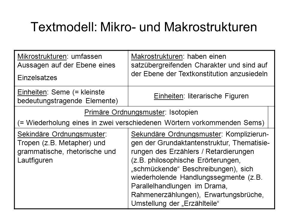 Textmodell: Mikro- und Makrostrukturen Mikrostrukturen: umfassen Aussagen auf der Ebene eines Einzelsatzes Makrostrukturen: haben einen satzübergreife