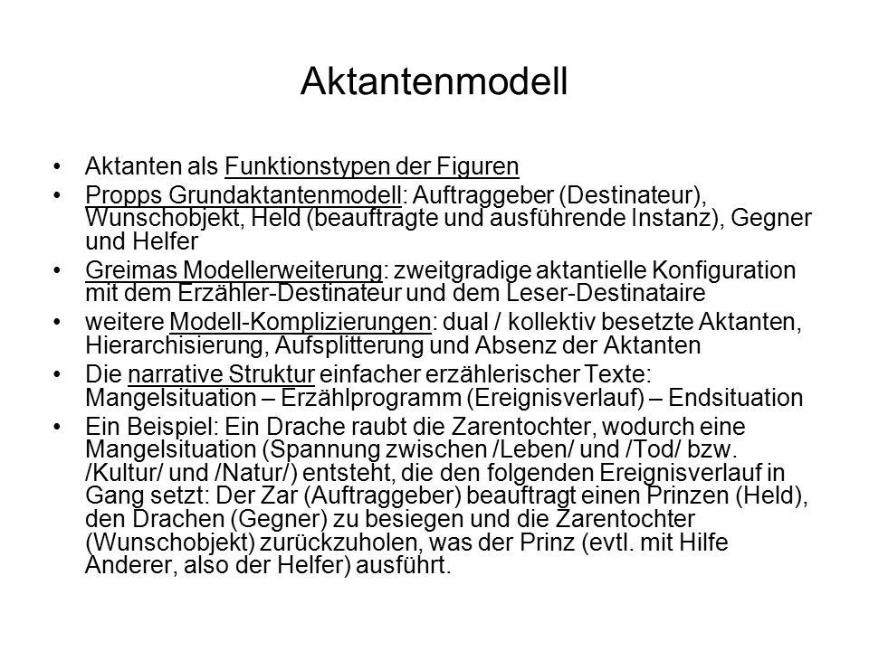Aktantenmodell Aktanten als Funktionstypen der Figuren Propps Grundaktantenmodell: Auftraggeber (Destinateur), Wunschobjekt, Held (beauftragte und aus