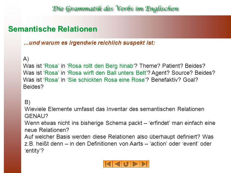 Semantische Relationen...und warum es irgendwie reichlich suspekt ist: Rosa'Rosa rollt den Berg hinab' A) Was ist 'Rosa' in 'Rosa rollt den Berg hinab