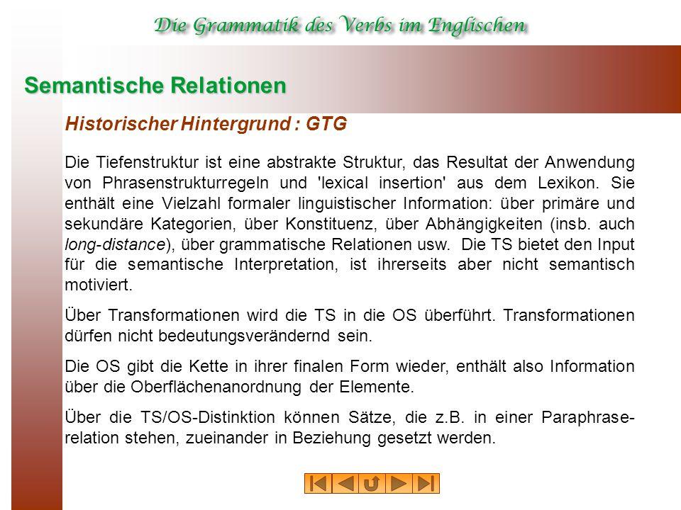 Semantische Relationen Historischer Hintergrund : GTG Die Tiefenstruktur ist eine abstrakte Struktur, das Resultat der Anwendung von Phrasenstrukturre