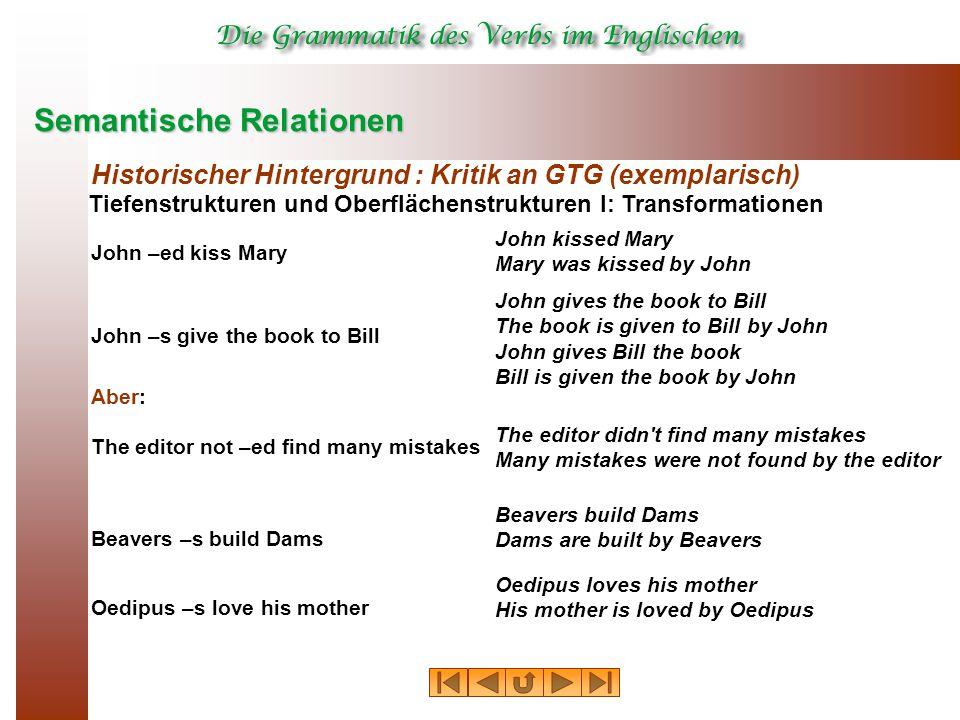 Semantische Relationen Historischer Hintergrund : Kritik an GTG (exemplarisch) Tiefenstrukturen und Oberflächenstrukturen I: Transformationen John –s