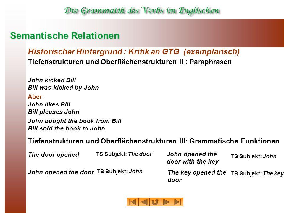 Semantische Relationen Historischer Hintergrund : Kritik an GTG (exemplarisch) Tiefenstrukturen und Oberflächenstrukturen II : Paraphrasen John kicked