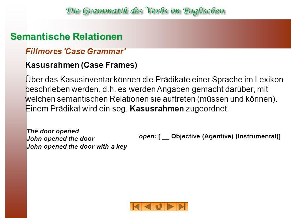 Semantische Relationen Fillmores 'Case Grammar' Kasusrahmen (Case Frames) Über das Kasusinventar können die Prädikate einer Sprache im Lexikon beschri