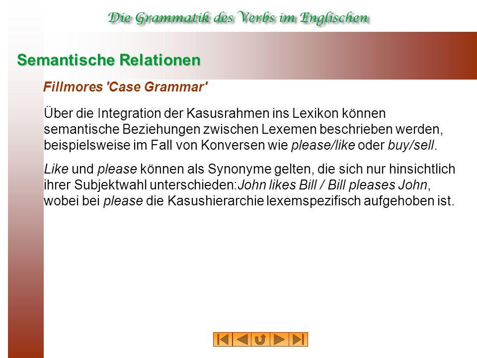 Semantische Relationen Fillmores 'Case Grammar' Über die Integration der Kasusrahmen ins Lexikon können semantische Beziehungen zwischen Lexemen besch