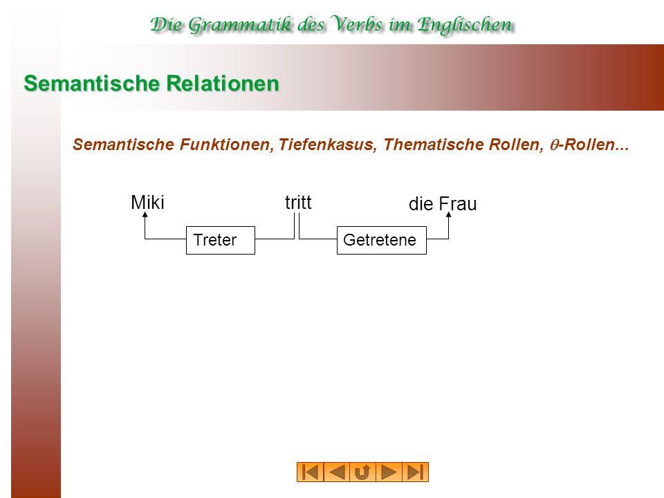 Semantische Relationen Semantische Funktionen, Tiefenkasus, Thematische Rollen,  -Rollen... Miki tritt die Frau TreterGetretene