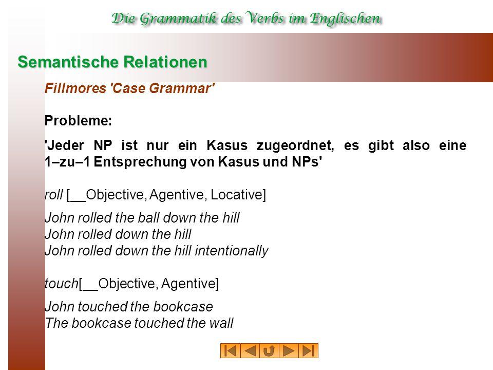 Semantische Relationen Fillmores 'Case Grammar' Probleme: 'Jeder NP ist nur ein Kasus zugeordnet, es gibt also eine 1–zu–1 Entsprechung von Kasus und