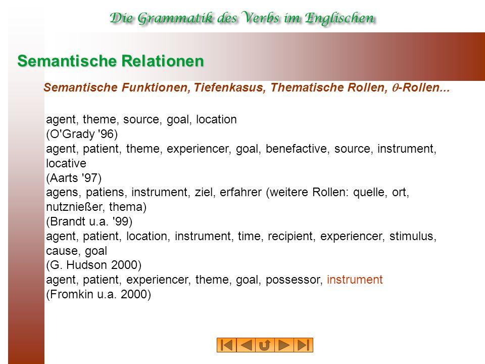 Semantische Relationen agent, theme, source, goal, location (O'Grady '96) agent, patient, theme, experiencer, goal, benefactive, source, instrument, l