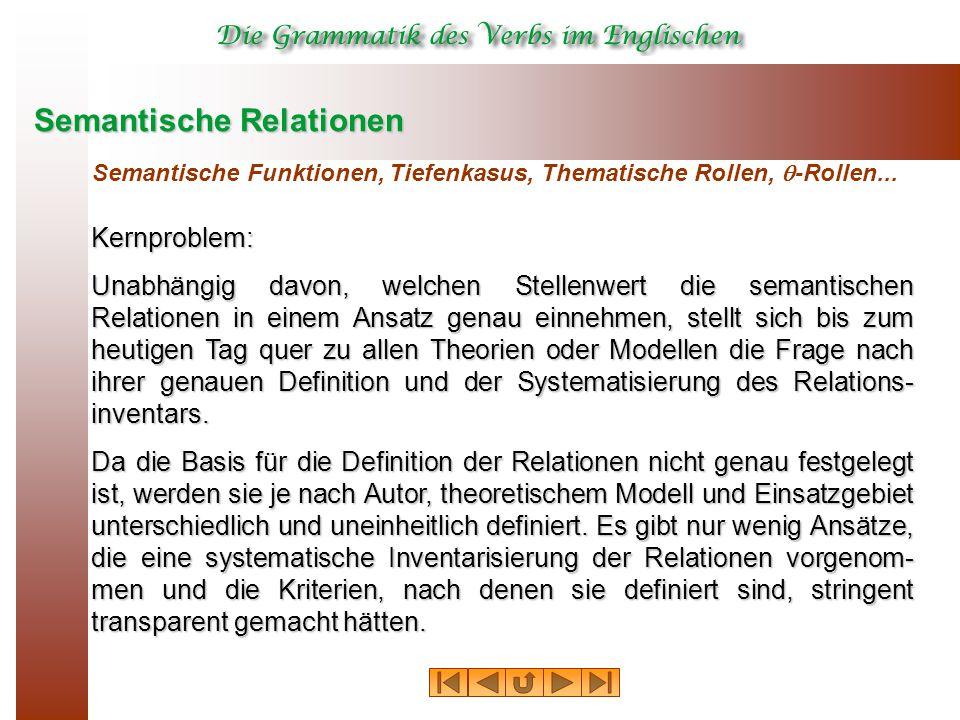 Semantische Relationen Kernproblem: Unabhängig davon, welchen Stellenwert die semantischen Relationen in einem Ansatz genau einnehmen, stellt sich bis