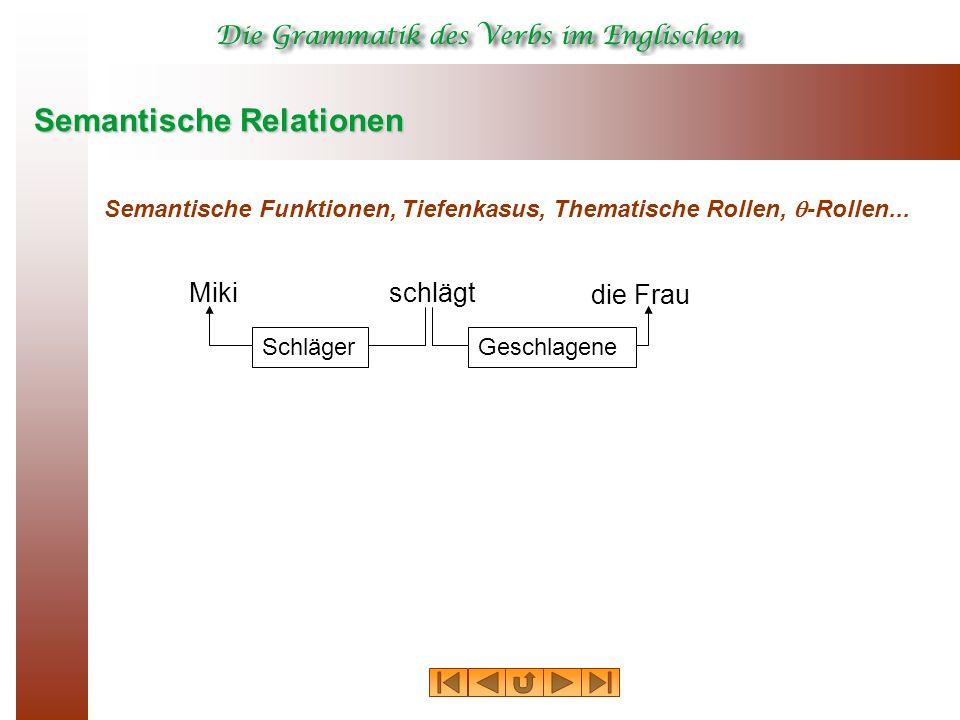 Semantische Relationen Semantische Funktionen, Tiefenkasus, Thematische Rollen,  -Rollen... Mikischlägt die Frau SchlägerGeschlagene
