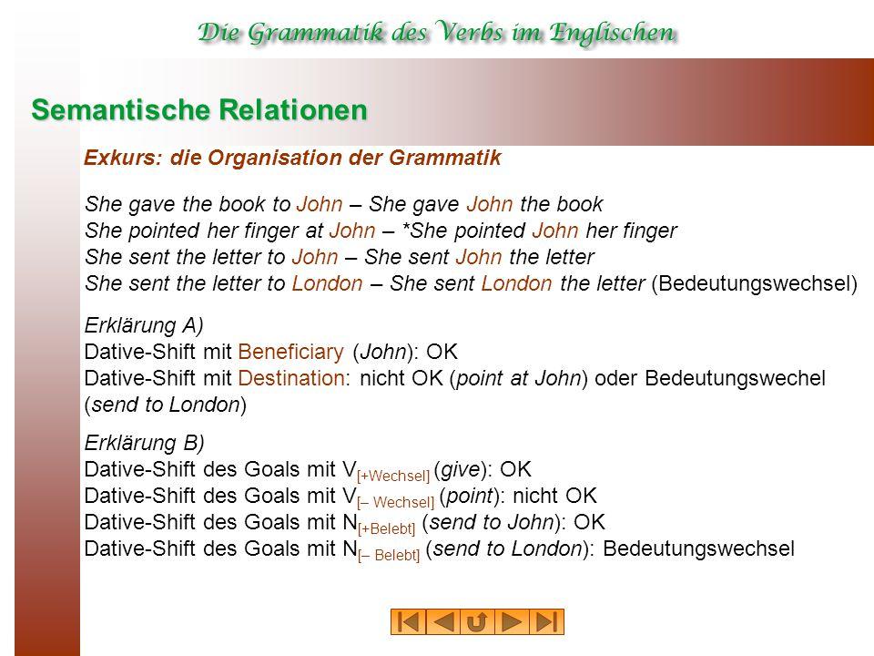 Semantische Relationen Exkurs: die Organisation der Grammatik She gave the book to John – She gave John the book She pointed her finger at John – *She