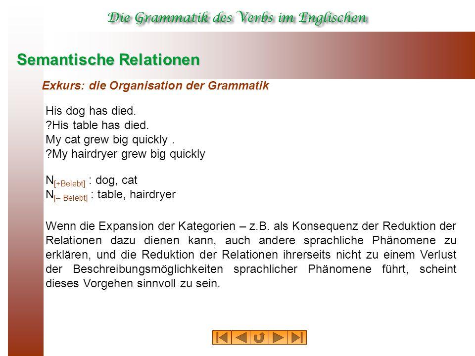 Semantische Relationen Exkurs: die Organisation der Grammatik His dog has died. ?His table has died. My cat grew big quickly. ?My hairdryer grew big q