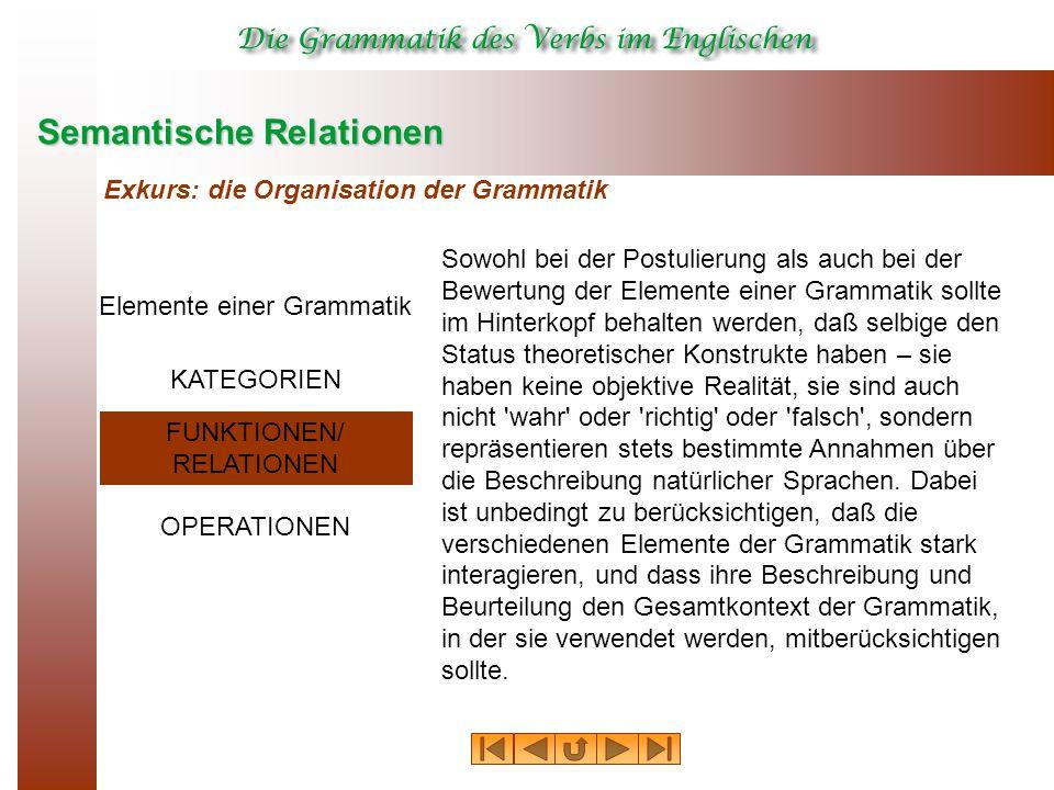 Semantische Relationen Exkurs: die Organisation der Grammatik Sowohl bei der Postulierung als auch bei der Bewertung der Elemente einer Grammatik soll