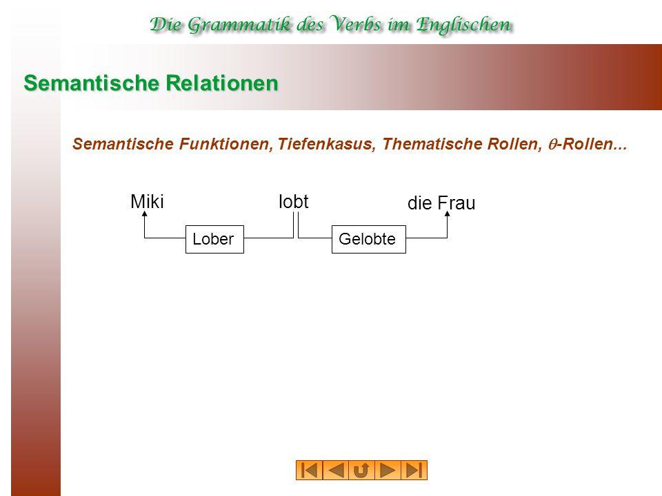 Semantische Relationen Semantische Funktionen, Tiefenkasus, Thematische Rollen,  -Rollen... Miki lobt die Frau LoberGelobte