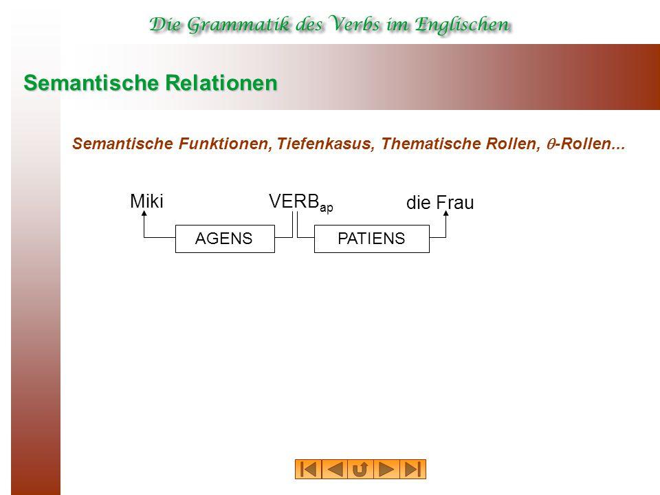 Semantische Relationen Semantische Funktionen, Tiefenkasus, Thematische Rollen,  -Rollen... MikiVERB ap die Frau AGENSPATIENS