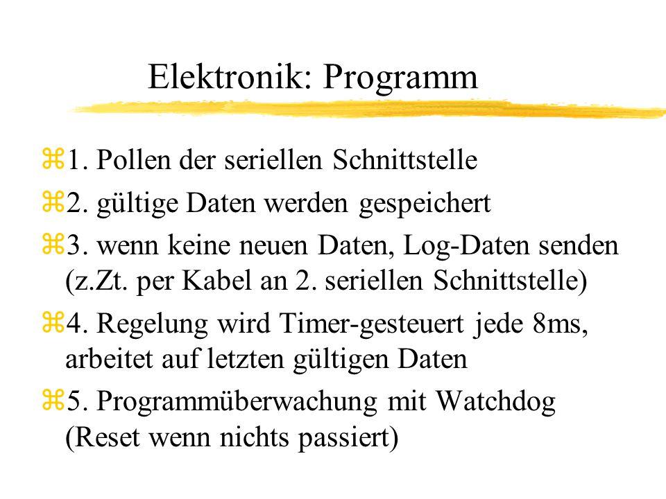 Elektronik: Programm z1.Pollen der seriellen Schnittstelle z2.