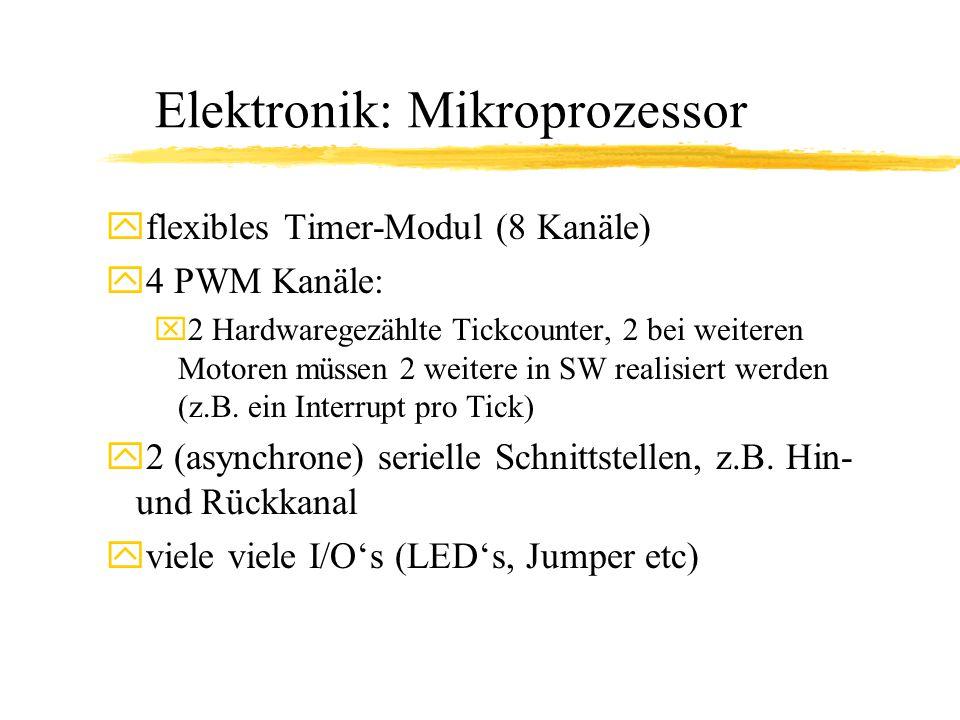 Elektronik: Mikroprozessor yflexibles Timer-Modul (8 Kanäle) y4 PWM Kanäle: x2 Hardwaregezählte Tickcounter, 2 bei weiteren Motoren müssen 2 weitere in SW realisiert werden (z.B.