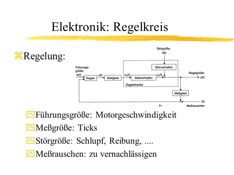 zRegelung: yFührungsgröße: Motorgeschwindigkeit yMeßgröße: Ticks yStörgröße: Schlupf, Reibung,....
