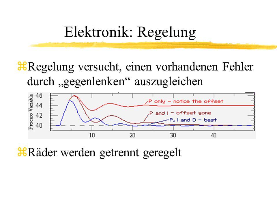 """Elektronik: Regelung zRegelung versucht, einen vorhandenen Fehler durch """"gegenlenken auszugleichen zRäder werden getrennt geregelt"""