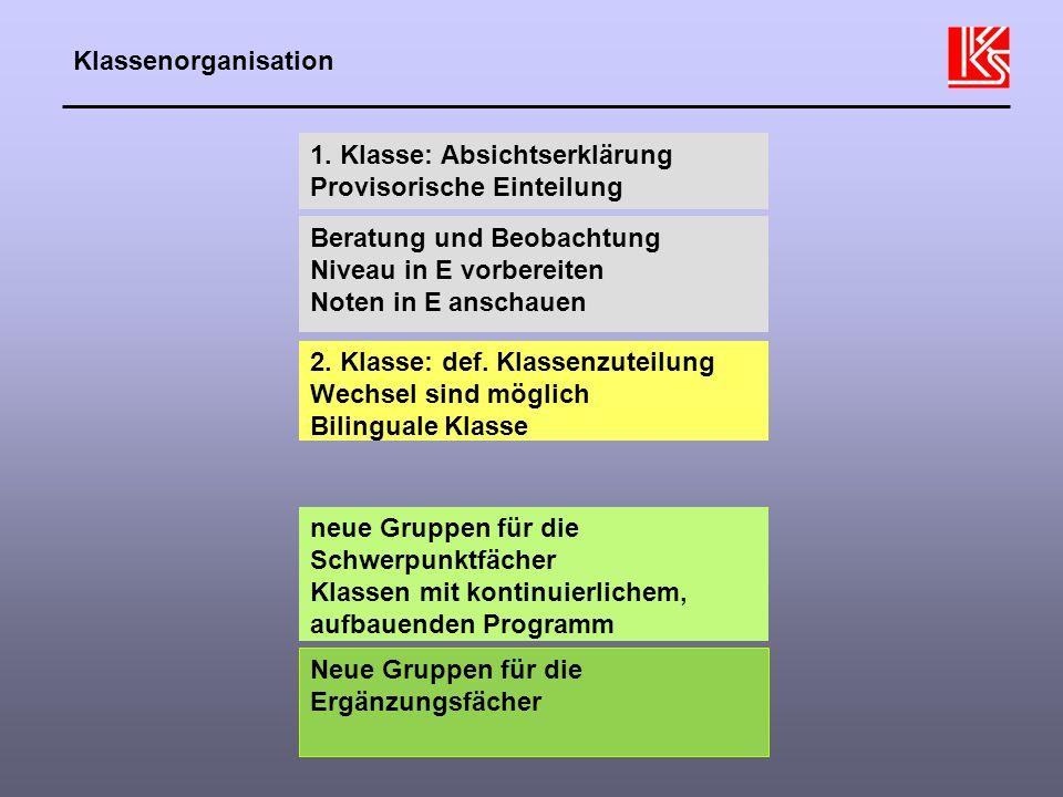 Klassenorganisation 1.