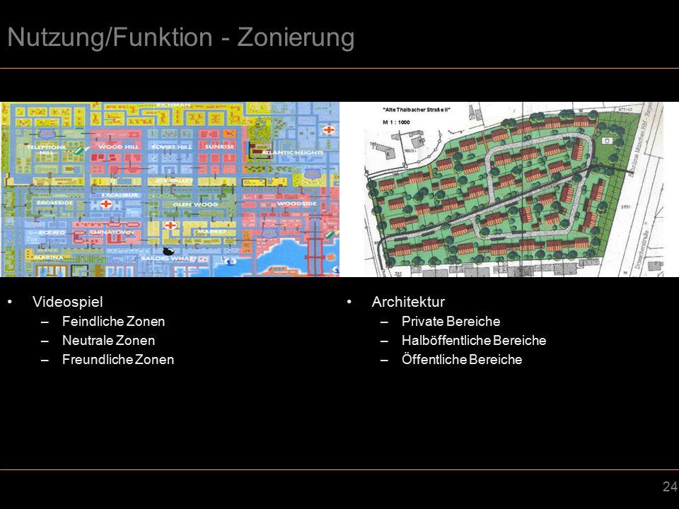 24 Nutzung/Funktion - Zonierung Videospiel –Feindliche Zonen –Neutrale Zonen –Freundliche Zonen Architektur –Private Bereiche –Halböffentliche Bereiche –Öffentliche Bereiche