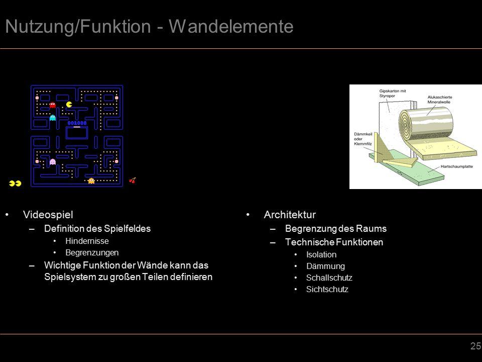 25 Nutzung/Funktion - Wandelemente Videospiel –Definition des Spielfeldes Hindernisse Begrenzungen –Wichtige Funktion der Wände kann das Spielsystem zu großen Teilen definieren Architektur –Begrenzung des Raums –Technische Funktionen Isolation Dämmung Schallschutz Sichtschutz