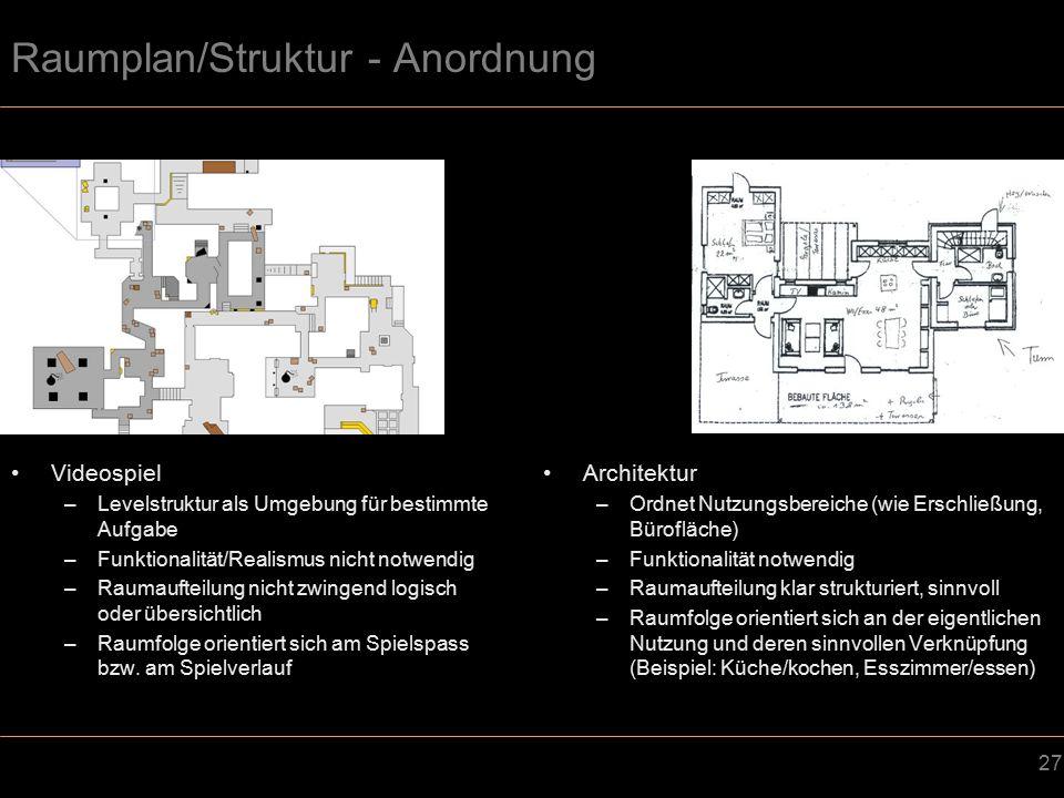 27 Raumplan/Struktur - Anordnung Videospiel –Levelstruktur als Umgebung für bestimmte Aufgabe –Funktionalität/Realismus nicht notwendig –Raumaufteilung nicht zwingend logisch oder übersichtlich –Raumfolge orientiert sich am Spielspass bzw.