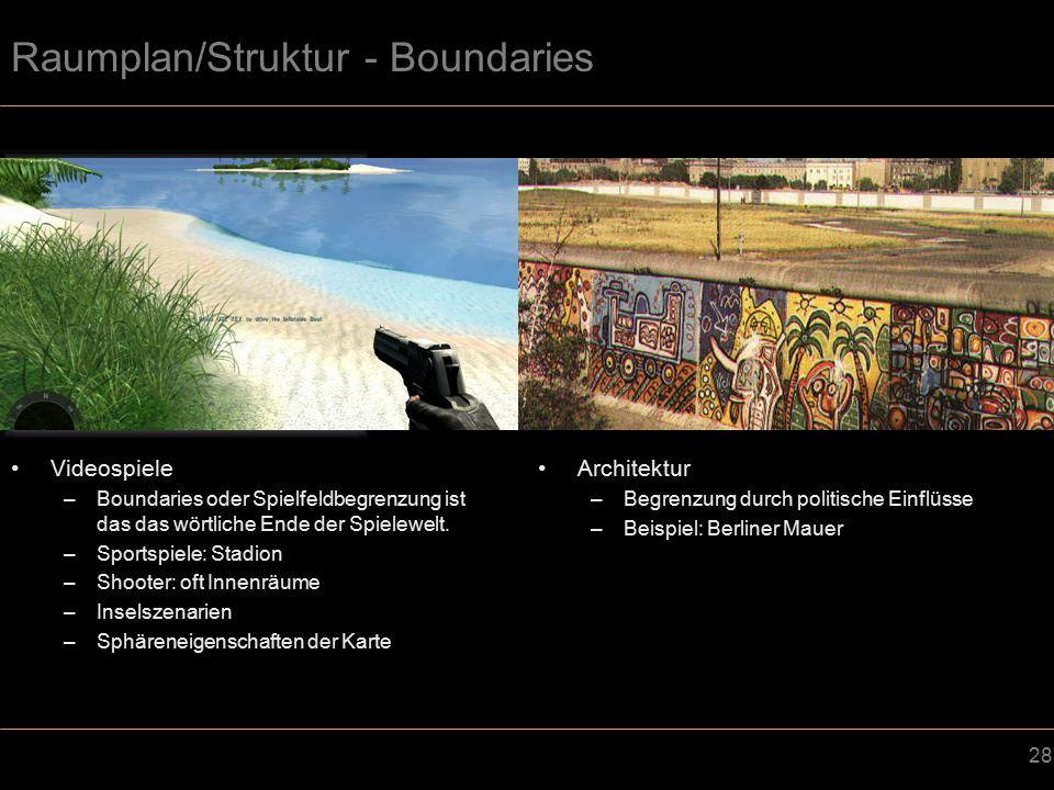 28 Raumplan/Struktur - Boundaries Videospiele –Boundaries oder Spielfeldbegrenzung ist das das wörtliche Ende der Spielewelt.
