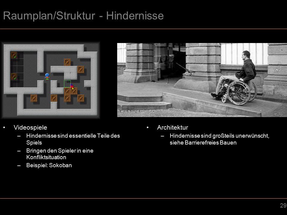 29 Raumplan/Struktur - Hindernisse Videospiele –Hindernisse sind essentielle Teile des Spiels –Bringen den Spieler in eine Konfliktsituation –Beispiel: Sokoban Architektur –Hindernisse sind großteils unerwünscht, siehe Barrierefreies Bauen