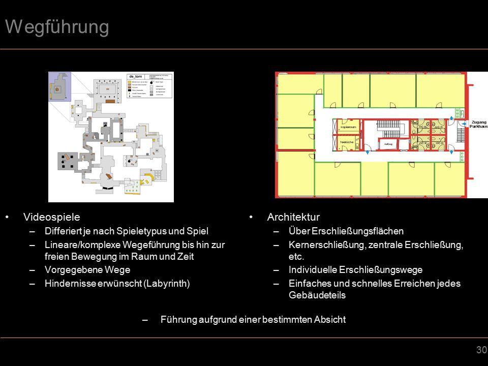 30 Wegführung Videospiele –Differiert je nach Spieletypus und Spiel –Lineare/komplexe Wegeführung bis hin zur freien Bewegung im Raum und Zeit –Vorgegebene Wege –Hindernisse erwünscht (Labyrinth) Architektur –Über Erschließungsflächen –Kernerschließung, zentrale Erschließung, etc.