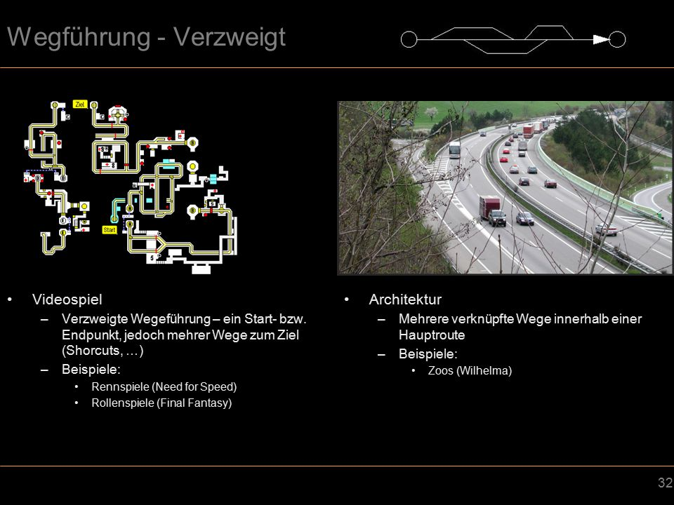 32 Wegführung - Verzweigt Videospiel –Verzweigte Wegeführung – ein Start- bzw.