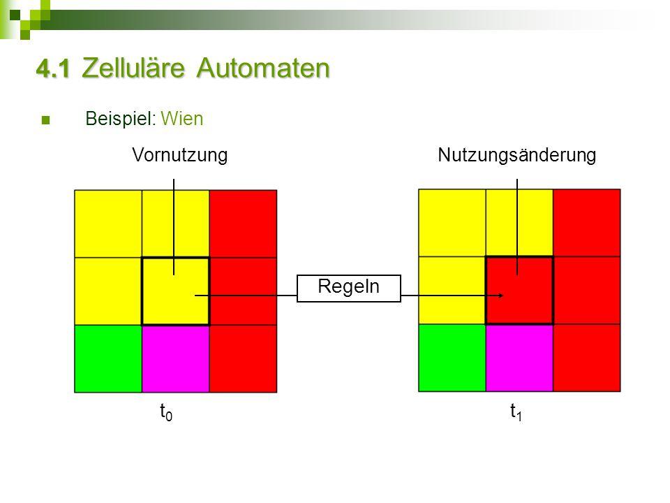 Beispiel: Wien 1.Modell simuliert die Siedlungserweiterung im Stadtumlande als Effekt der Zuwanderung. 2.Städte werden in diskrete räumliche Einheiten