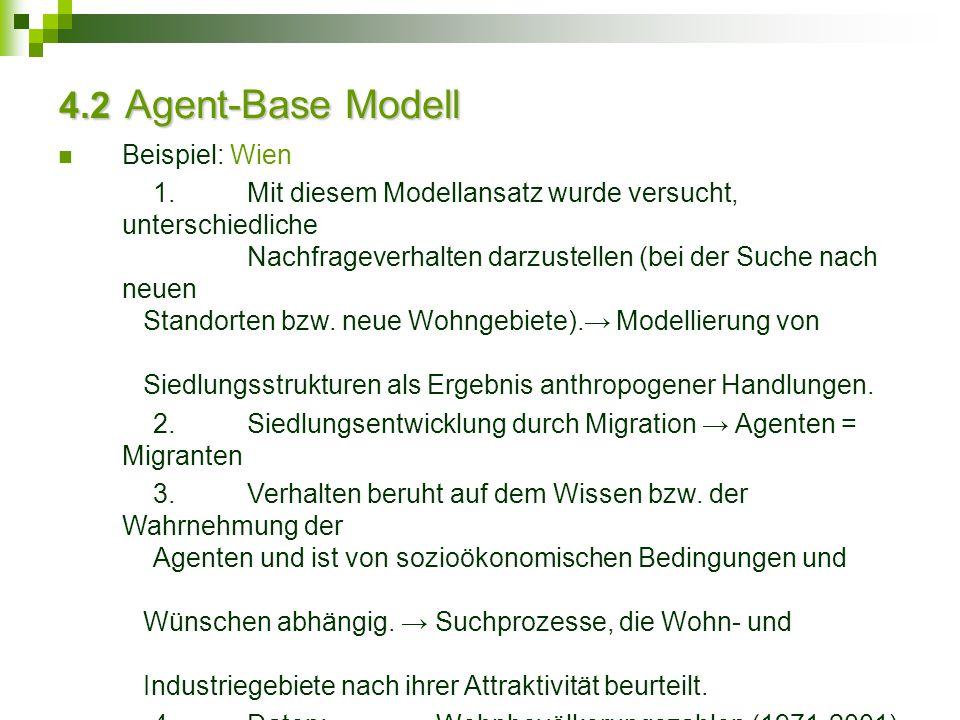 4.2 Agent-Base Modell Beispiel: Wien 1.Mit diesem Modellansatz wurde versucht, unterschiedliche Nachfrageverhalten darzustellen (bei der Suche nach ne