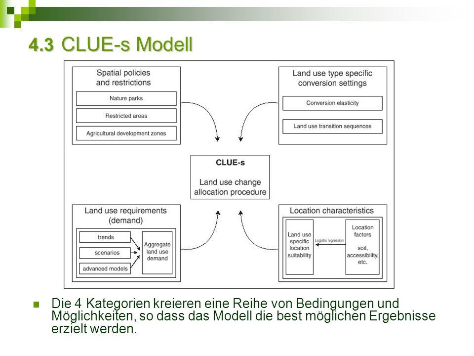 4.3 CLUE-s Modell Die 4 Kategorien kreieren eine Reihe von Bedingungen und Möglichkeiten, so dass das Modell die best möglichen Ergebnisse erzielt wer