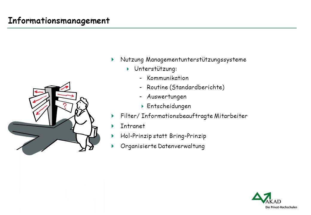 Wege aus der Informationsflut  Informations-management  Zeit- und Selbstmanagement  Entspannung