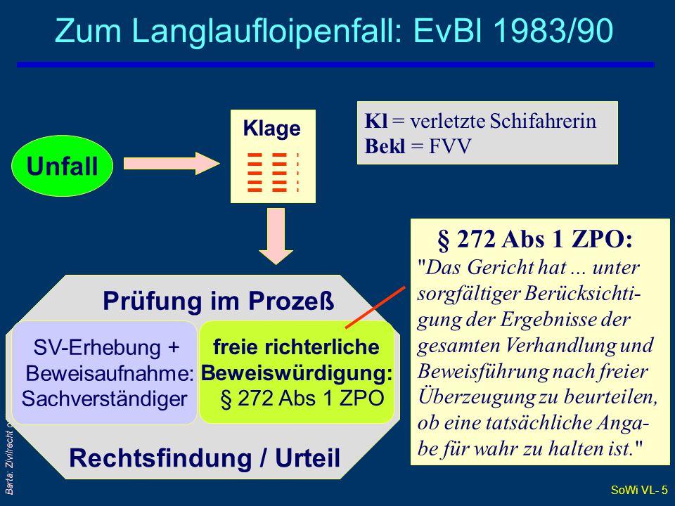 SoWi VL- 4 Barta: Zivilrecht online Der Sachverhalt: EVBl 1983/90 Die unterbrochene Langlaufloipe Achtung fallendes Gelände .